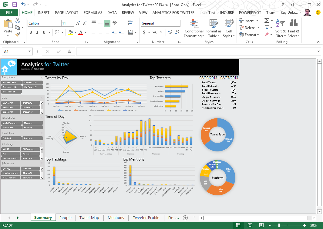 tableropowerpivot